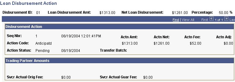 Portland state loan disbursement