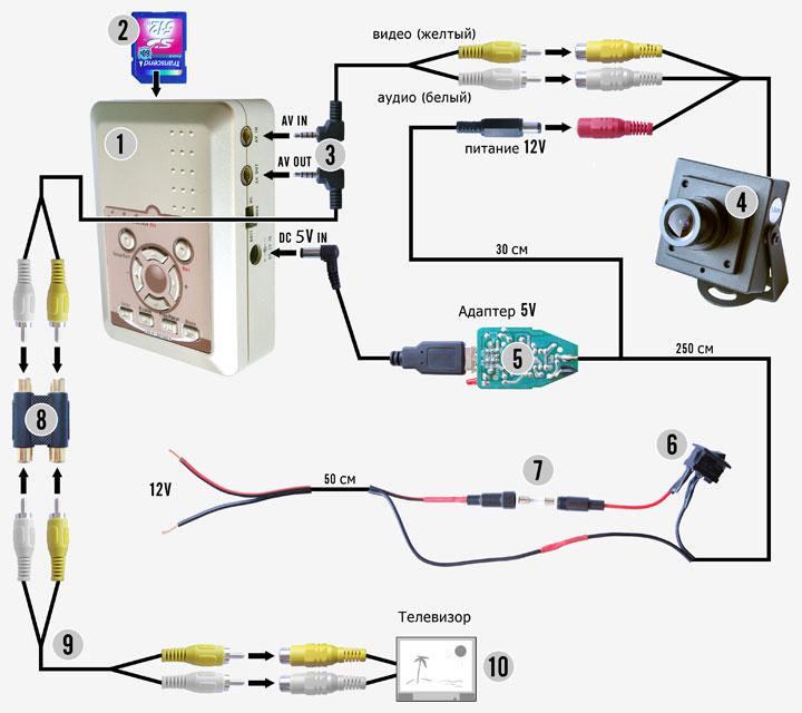 Как подключить видеорегистратор к монитору