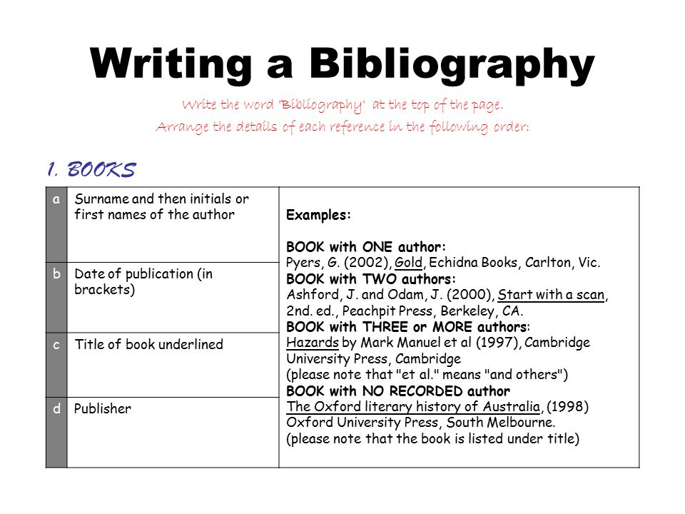 Write my bibliography on word
