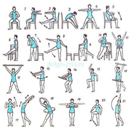 Спортивные упражнения после операции