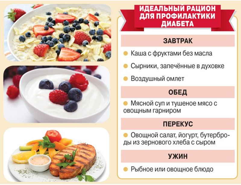 Варианты меню при диете 1