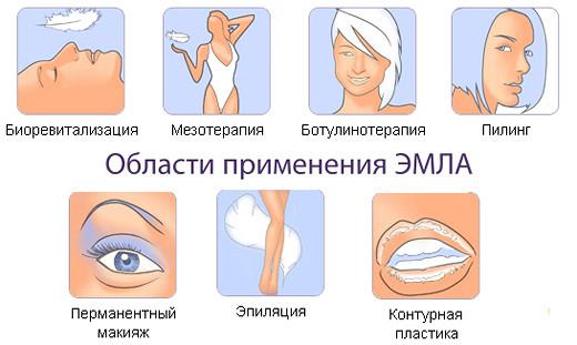 Использование крема эмла при депиляции