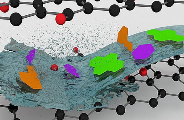 ВРоссии создали полимер свысокой протонной проводимостью